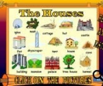 Types of houses powerpoint presentation for Pictures of different homes