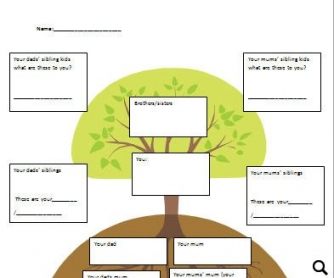 Creating Your Family Tree Worksheet
