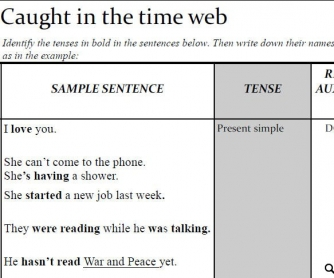 Caught In The Time Web: Graphic Presentation Of Tenses