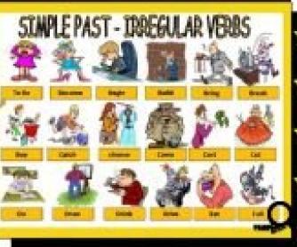 Simple Past Irregular Verbs PowerPoint