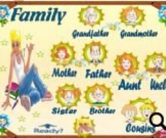 Family PowerPoint Presentation
