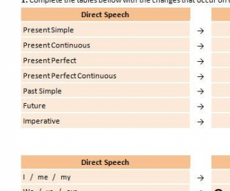 Reported Speech: Assorted Exercises