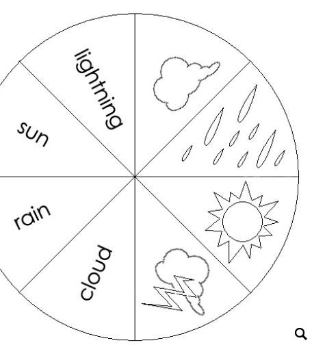 weather word wheel. Black Bedroom Furniture Sets. Home Design Ideas