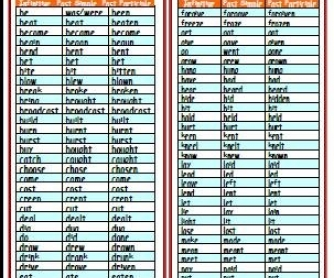 Irregular Verbs Bookmarks