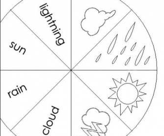 Weather Word Wheel