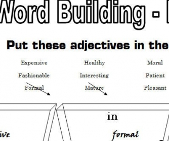 Adjective Prefixes: Im-, In- and Un-