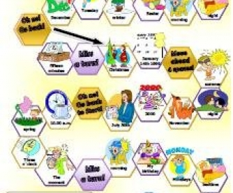 Prepositions of Time Boardgame