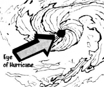 Natural Disaster Worksheet: Watch Out... Hurricanes Ahead!