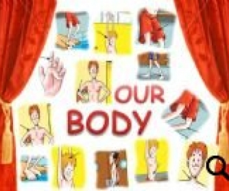 Body Parts: PowerPoint