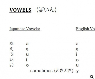 Beginning Phonics: Long and Short Vowels [for Japanese Learners]