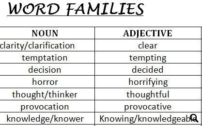 Worksheets Noun Verb Adjective Adverb Worksheet nouns verbs adjectives adverbs worksheets sharebrowse of sharebrowse