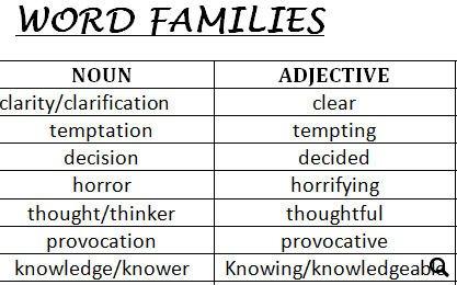 Word families worksheet ibookread Read Online