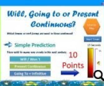 Future: Will / Going to / Present Continuous