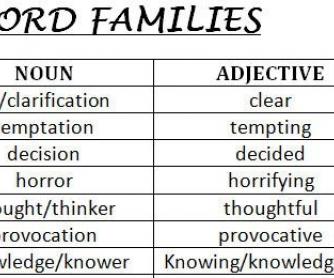 Word Families Worksheet