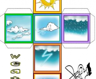 The Weather Dice