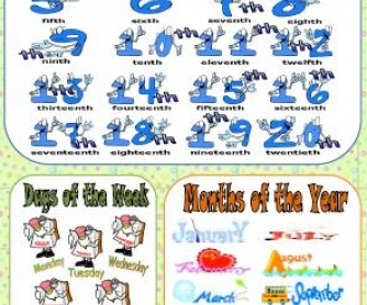 Ordinal Numbers, Days of the Week, Months of the Year