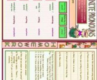 Indefinite Pronouns Worksheet