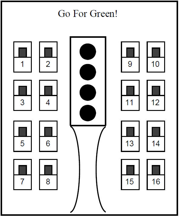 Classroom Management: Stoplight Behavior Management System