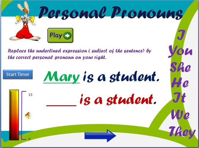 Free Worksheets personal pronouns worksheet for grade 3 : Personal Pronouns: PowerPoint