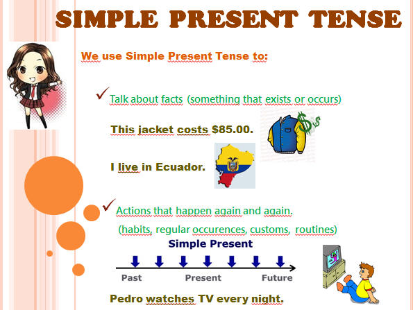 Present Simple Tense Poster Present Tenses Posters For