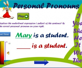 Personal Pronouns: PowerPoint