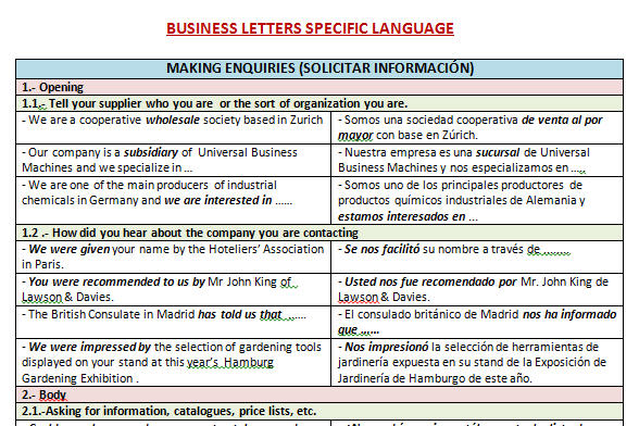 Business letters specific language for spanish users spiritdancerdesigns