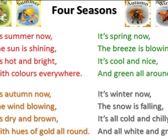 The 4 Seasons Postcard