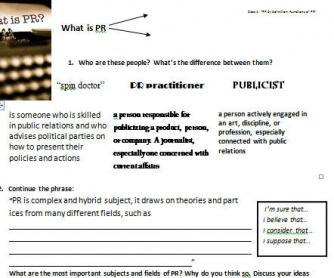 Functions of PR