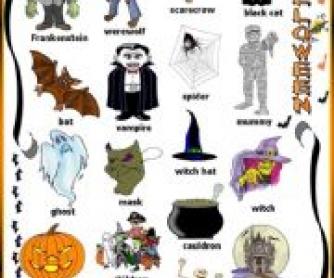Halloween Classroom Poster