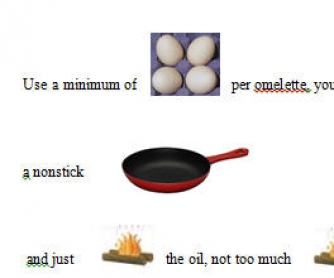 How To Prepare An Omelette