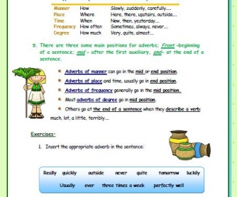 Position of Adverbs Worksheet