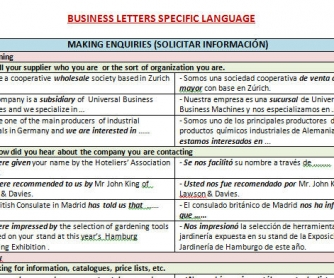 Business Letters: Specific Language [For Spanish Users]