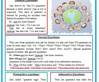 Questions Grammar Guide (types of questions)