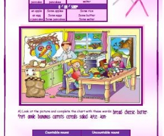 Countable and Uncountable Nouns Worksheet