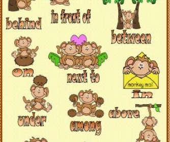 Prepositions of Place: Classroom Poster