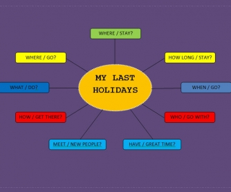 My Last Holiday: Past Simple Speaking Practice