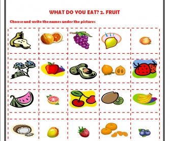 What Do You Eat? Fruit 2/5