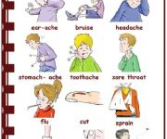 Ailments, Injuries and Diseases: Classroom Poster
