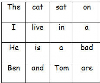 ESOL Pre Entry CVC Words Practice