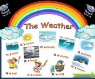 the weather powerpoint presentation