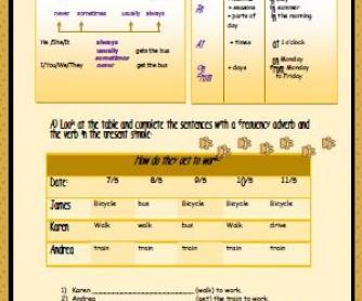 Frequency Adverbs and Prepositions of Time