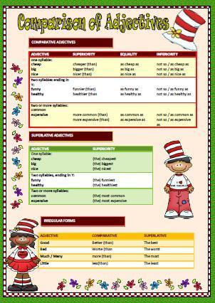 of Adjectives Worksheet