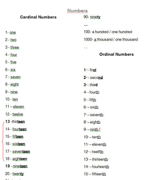 Ordinal and Cardinal Numbers Worksheet