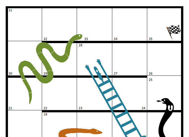 Snakes and ladders blank template for Printable snakes and ladders template