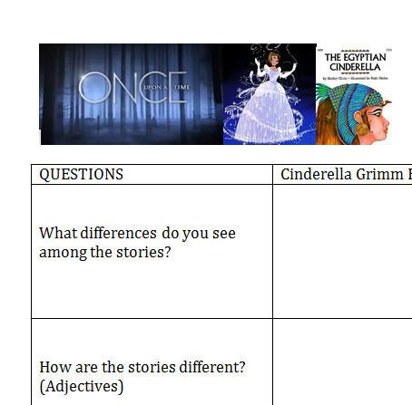 comparison essay cinderella