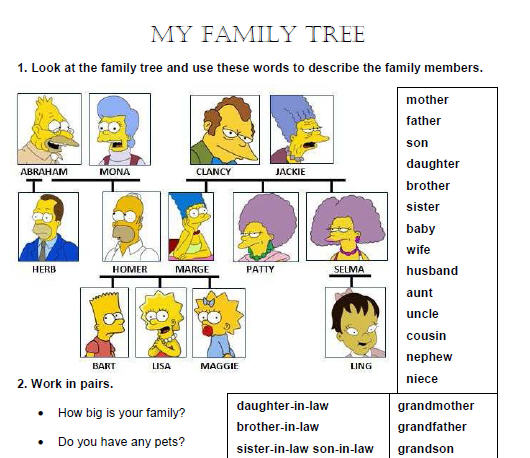 Printables Family Tree Worksheet my family tree worksheet