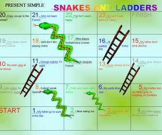 Correct The Mistakes: Present Simple Snakes and Ladders Game