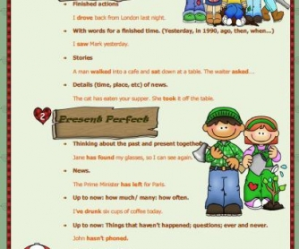 Simple Past or Present Perfect?