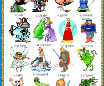 Fantasy and Fairy Tales Poster