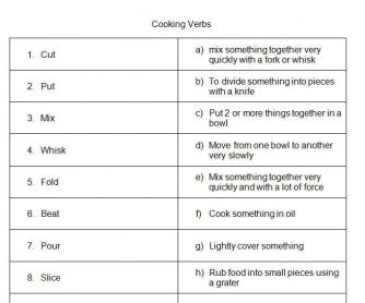 Bake A Microwave Cake: Cooking Worksheet